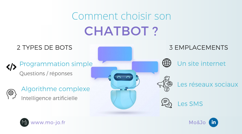 Infographie - Comment choisir son chatbot ?