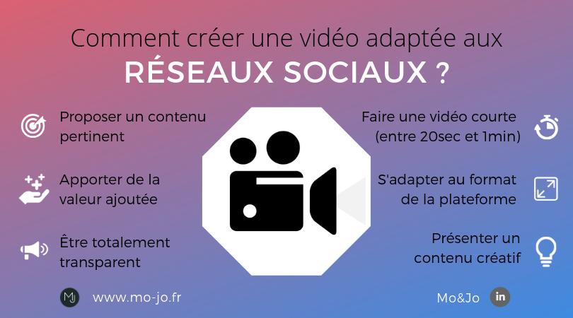 Infographie : comment créer une vidéo adaptée aux réseaux sociaux ?