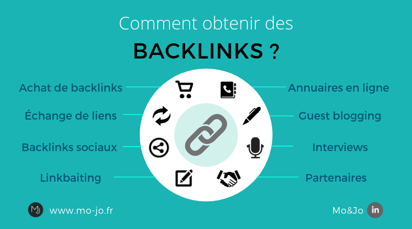 Infographie - Comment obtenir des backlinks ?