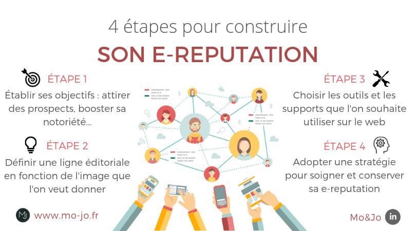 Infographie : 4 étape pour construire son e-reputation