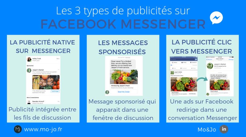 Infographie : les 3 types de publicités sur Facebook Messenger