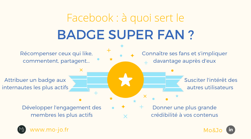 Infographie - Facebook : à quoi sert le badge super fan ?
