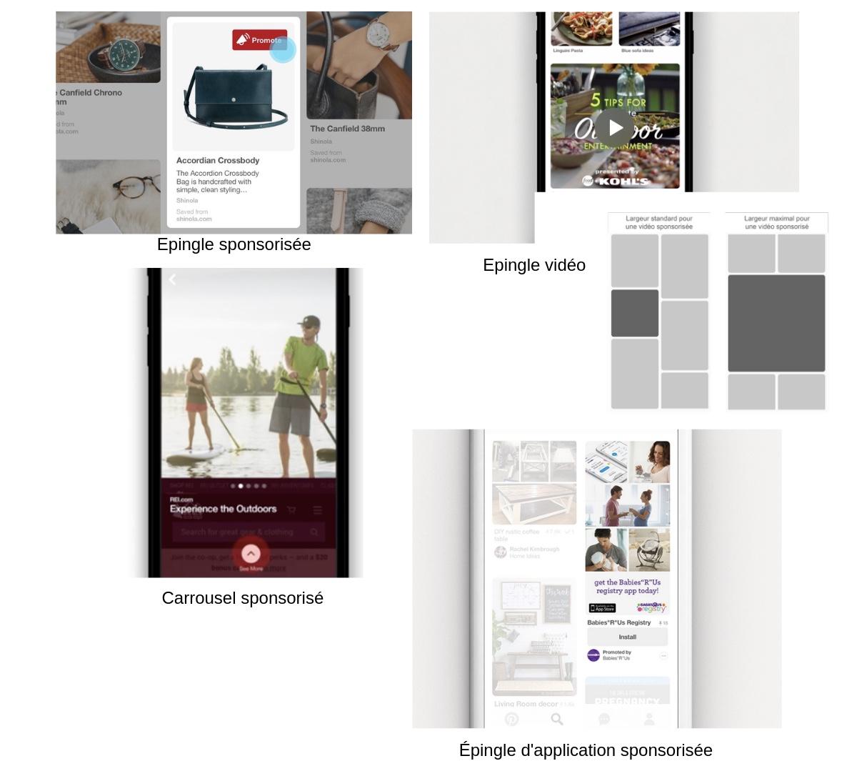 Possibilités de formats sur Pinterest Ads